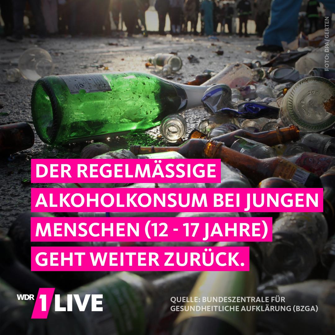 Tafel mit Schrift: Der Regelmäßige Alkoholkonsum bei jungen Menschen (12-17 Jahre) geht weiter zurück.