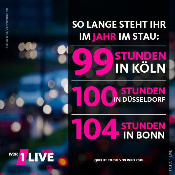 Staustundenzahlen in NRW